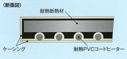OAフロアヒーターの構造図